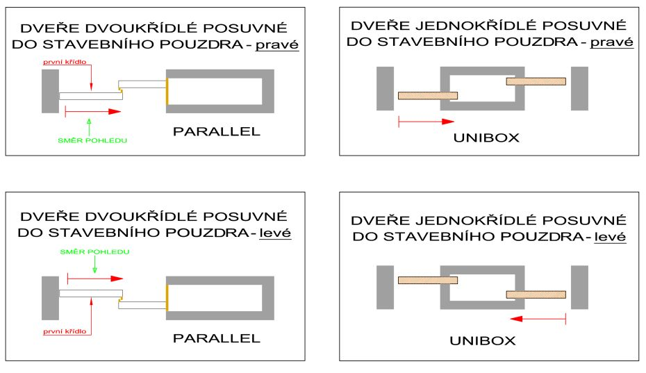 parallel unibox nakresy